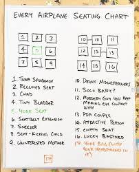 Every Airplane Seating Chart Meme Guy