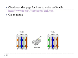 topics network topology cables and connectors network devices ppt check out this page for how to make cat5 cable tomax7