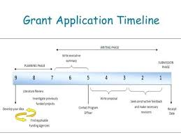 Grant Application Timeline Template Excel Funding Free