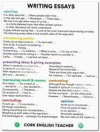 essay wrightessay essay compare and contrast topics research  problem solution essay sample esl curriculum mar 2017 · sample problem solution essay activity while reading the sample essay below please highlight the