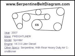 freightliner xc wiring diagram for 2000 freightliner xc wiring 2000 freightliner wiring diagram nilza net