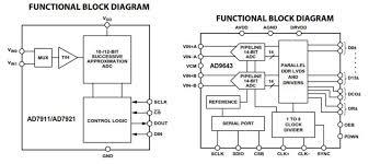 Analog Design Low Power Analog Design Mouser