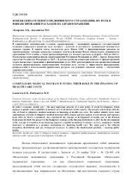 Форма Правления Курсовая Работа
