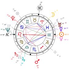 Astrology And Natal Chart Of Renata Tebaldi Born On 1922 02 01