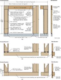 metal stud framing details. Performance Evaluation Of Portal Frame System In Low-Rise Light-Frame Wood Structures   Journal Structural Engineering Vol 140, No 3 Metal Stud Framing Details
