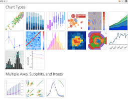 Plot With Ggplot2 Interact Collaborate And Share Online