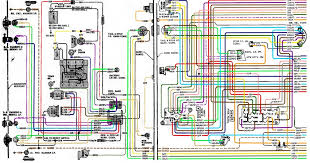 auto wiring diagram chevrolet truck v engine auto wiring diagram 1967 1972 chevrolet truck v8 engine compartment