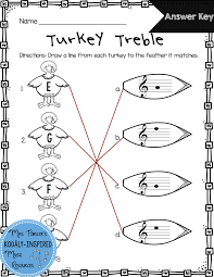 Treble Clef Music Store Turkey Treble Identifying The Notes Of The Treble Clef Staff