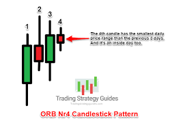 How To Trade Candlestick Chart Patterns Best Candlestick Pdf Guide Bankers Favorite Fx Pattern