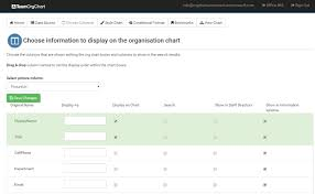 Active Directory Organizational Chart Creating An Org Chart From Azure Active Directory Teamimprover