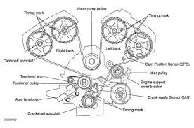 2003 kia sedona timing belt diagram engine mechanical problem 1 reply