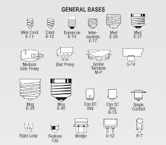 similiar different styles of lighting bases keywords different types of light switches different wiring diagram