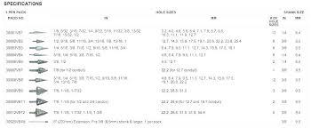 Wood Screw Drill Bit Chart Wood Screw Sizing Hitsongspk Co
