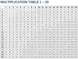 Free Printable Multiplication Times Table Chart Free Multiplication Table Zain Clean Com