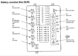 2000 ford contour, 2 5lmil light on, rough idle 1999 Ford Contour Fuse Box Layout i have a feeling that the pump is original or a cheap replacement what's happening is the pump motor is heating up and is beginning to sieze up 1999 ford contour fuse box diagram