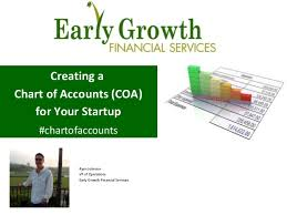 Creating A Chart Of Accounts