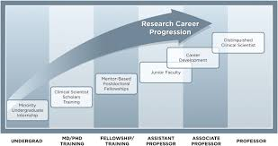 diabetes care figure · open in new tab · powerpoint figure 3 training and career development