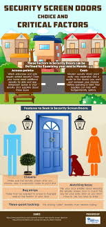 modern security screen doors. The Info-graphic Titled, \u201cSecurity Screen Doors Choices And Critical Features\u201d Defines Some Of Important Features Security Doors. Modern D