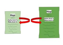 Hop Substitution Chart Brewing Charts Oconnors Home Brew Supply