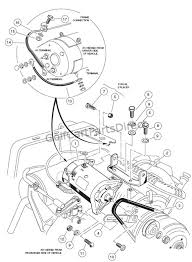 club car starter generator wiring diagram wiring diagram and club car starter generator wiring diagram a selection of