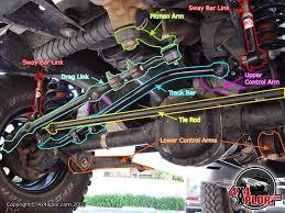 vw bus wiring diagram for points quick start guide of wiring diagram • basic jeep front end alignment 77 vw van wiring diagram 77 vw van wiring diagram