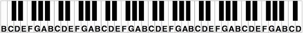 61 Key Keyboard Note Chart Piano Keyboard Layout
