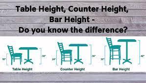 standard counter height bar height