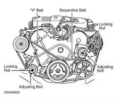 solved the serpentine belt on my 2002 pt 2 2l crd limited fixya the serpentine belt on my clifford224 79 jpg