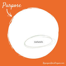Find Your Career Find Your Purpose And Then Look For Your Career Repurpose