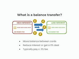 How do i pay the card fees? What Is A Balance Transfer Sasha Yanshin