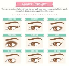 best eye makeup for diffe shapes mugeek vidalondon