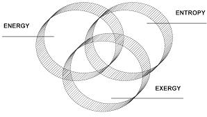 entropy 03 00116 g001