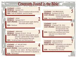 Biblical Covenants Chart Covenants Found In The Bible Covenants In The Bible Bible
