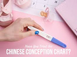 Chinese Baby Prediction Chart 2014 Have You Tried The Chinese Conception Chart Babyprepping Com