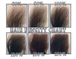 Human Hair Density Chart View The Human Hair Density Chart