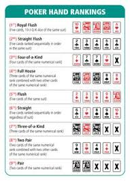 Poker Winning Order Chart Private Table Myprivatetable On Pinterest