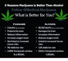 medical reasons for cannabis