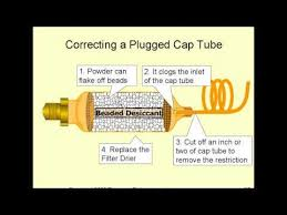 Capillary Tubes In 15 Minutes Hvac Training Solutions