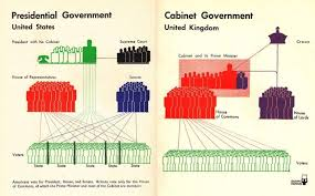 Isotype Chart By Otto Neurath Cabinet Government
