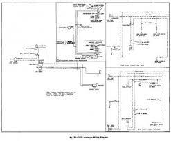 fuse box honda vtx 1300 fuse wiring diagrams