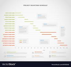 Project Timeline Graph Gantt Progress Chart Of