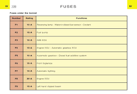 citroen xsara wont start french car forum image 0 x