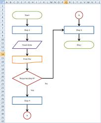Interactive Flowcharting Tutorial Breezetree
