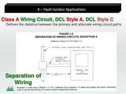 diagrams 498224 class a fire alarm wiring diagram how does nfpa 72 class a wiring at Fire Alarm Wiring Diagrams Styles