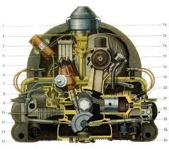 vw beetle engine diagram circuit diagram symbols \u2022 1999 VW Beetle Engine Diagram vw beetle engine diagram images gallery