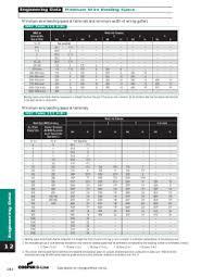 Alcoa Die Chart 42 Conclusive Alcoa Die Chart