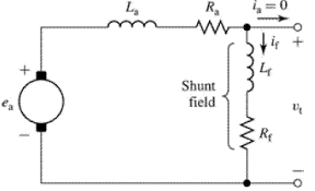chapter dc machines figure 7 10 equivalent circuit for analysis of voltage buildup in a self excited dc generator