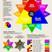 Color Theory Chart Color Theory Basics Graf1x Com