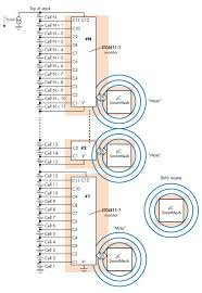17 best ideas about block diagram crochet blocks this block diagram shows the battery management system smartmesh network using the