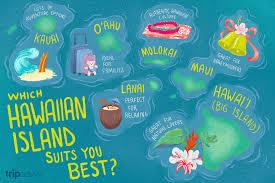 Hawaii Fishing Seasons Chart Which Of The Hawaiian Islands Suits You Best